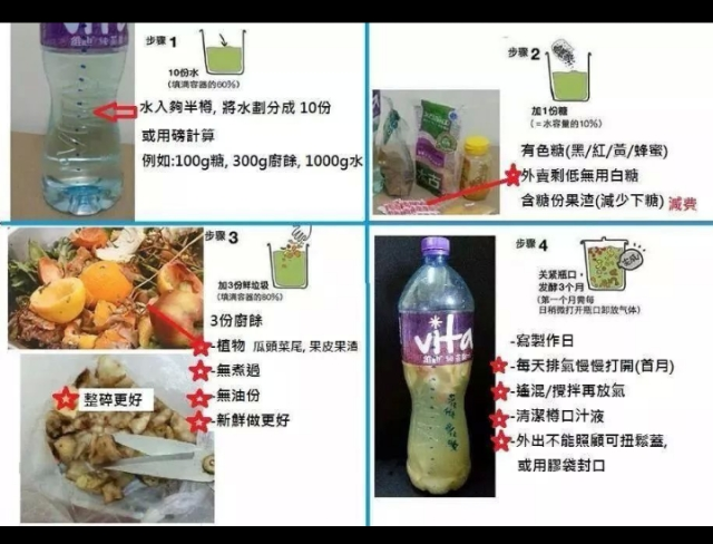慳家之健康生活 ~ 自家制環保酵素 - BLOG - Winny ...